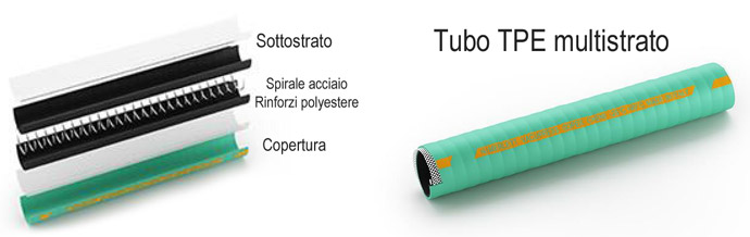 tubi flessibili termoplastici